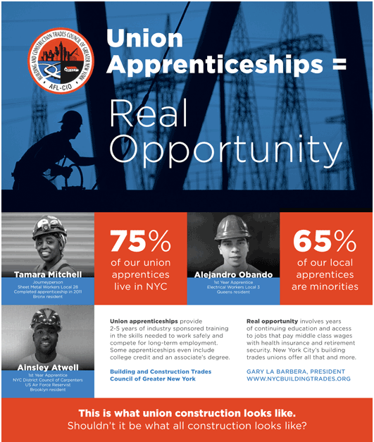 NYC BCTC Apprentices advert